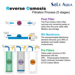 5 Stage Water Filter System with Booster Pump SOLE AQUA